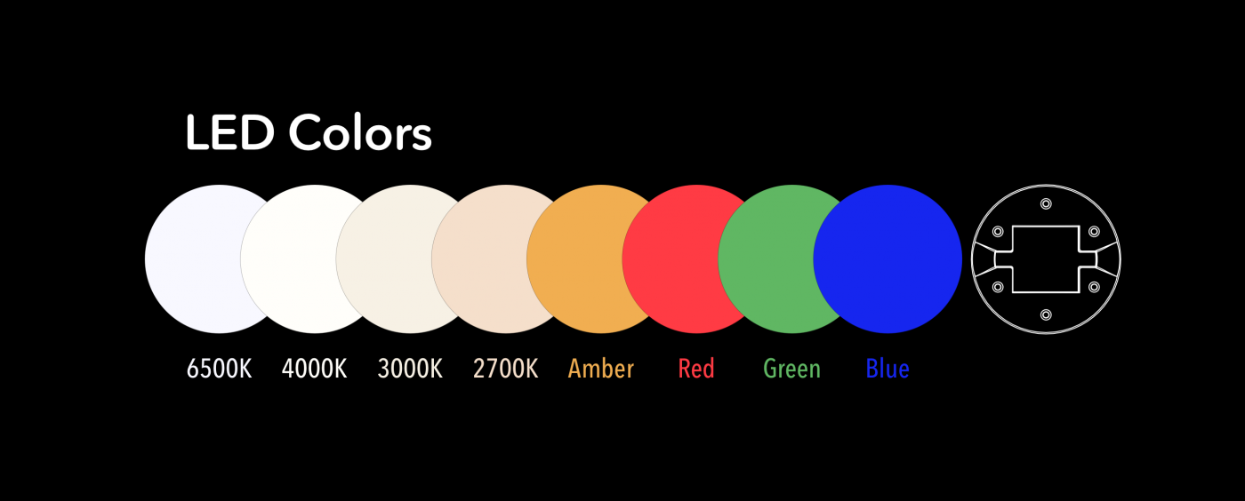 ECO-INNOV-LED-color-options